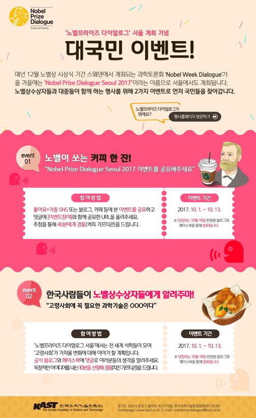 노벨프라이즈 다이얼로그 서울 개최 기념 대국민이벤트!
